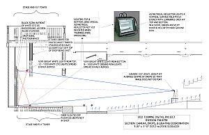 DCD Toumine Install Coordination.pdf